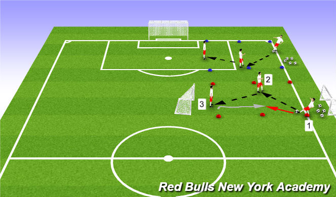 Football/Soccer Session Plan Drill (Colour): Activity @