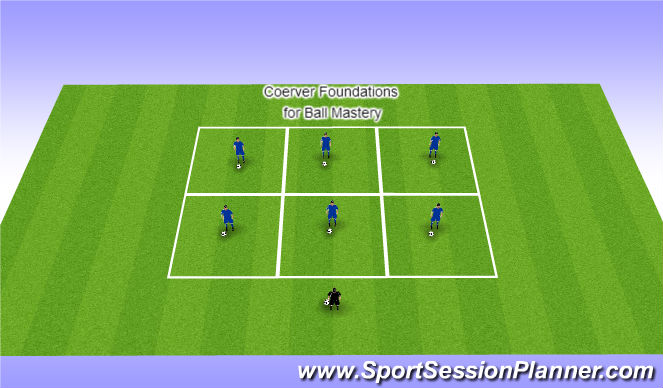 Football/Soccer Session Plan Drill (Colour): Foundations for Ball Mastery