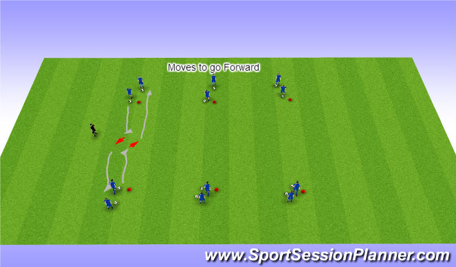 Football/Soccer Session Plan Drill (Colour): Moves to go Forward