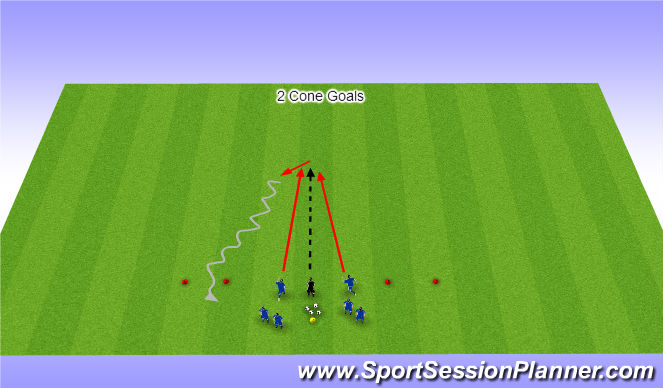 Football/Soccer Session Plan Drill (Colour): 2 Cone Goals to Turn