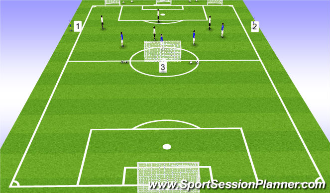 Football/Soccer Session Plan Drill (Colour): Defending Recovery Drill