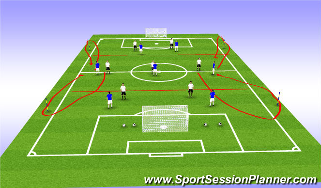 Football/Soccer Session Plan Drill (Colour): Defending Counter Attack Conditioned Game