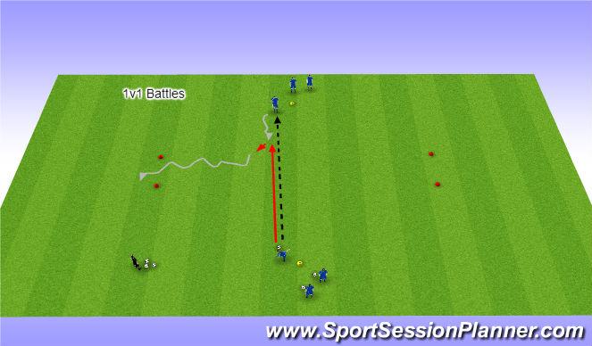 Football/Soccer Session Plan Drill (Colour): 1v1 Battles