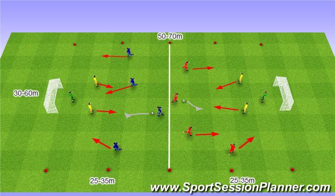 Football/Soccer Session Plan Drill (Colour): Szybki atak 4v2 na trzy Zespoły.