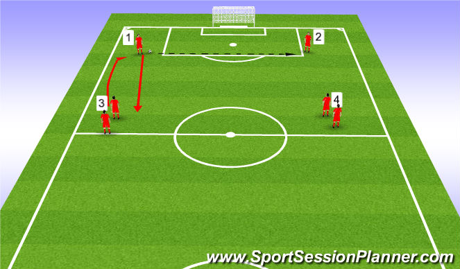 Football/Soccer Session Plan Drill (Colour): Rotation warm up