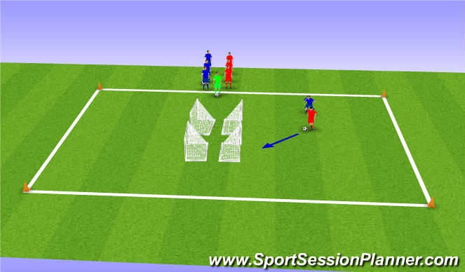 Football/Soccer Session Plan Drill (Colour): To goal