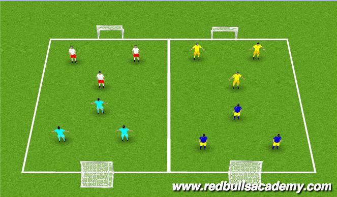 Football/Soccer Session Plan Drill (Colour): Tournament - 3v3
