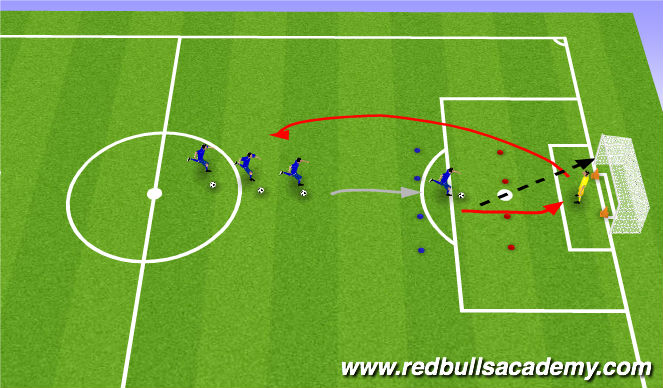 Football/Soccer Session Plan Drill (Colour): Activity 1- Shooting