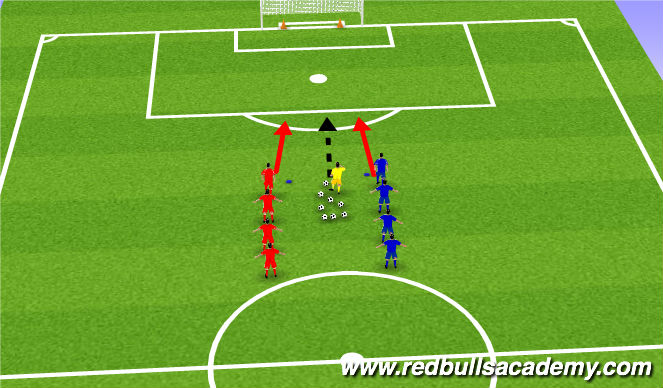 Football/Soccer Session Plan Drill (Colour): Activity 2- Shooting 1 v. 1