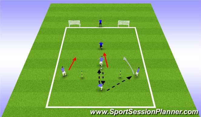 Football/Soccer Session Plan Drill (Colour): 3vs1