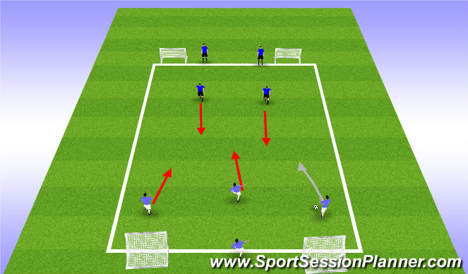 Football/Soccer Session Plan Drill (Colour): 3vs2/2vs1