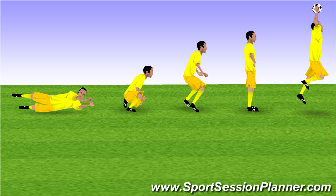 Football/Soccer Session Plan Drill (Colour): Haha