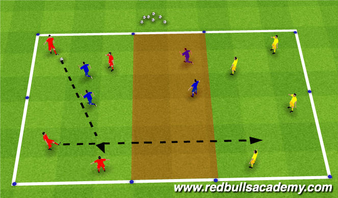 Football/Soccer Session Plan Drill (Colour): Activity 2: Transition defense