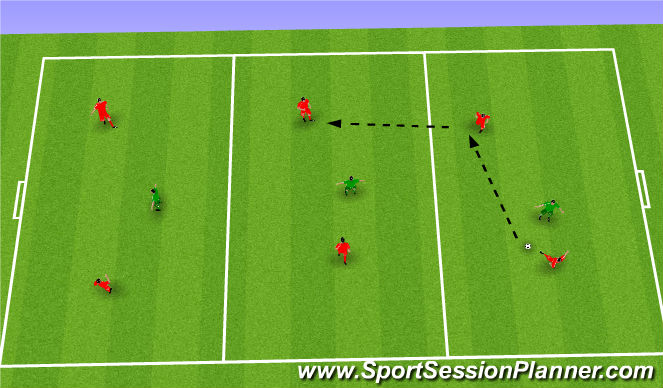 Football/Soccer Session Plan Drill (Colour): U15 2v1 in 3 Areas