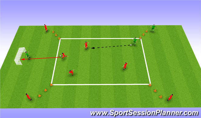 Football/Soccer Session Plan Drill (Colour): 3v1 with shot on goal