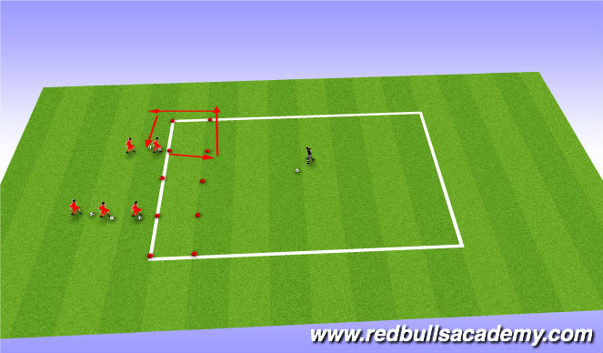 Football/Soccer Session Plan Drill (Colour): Ball mastery  Turns(cut push cut box)