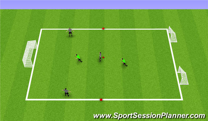 Football/Soccer Session Plan Drill (Colour): Playing out of the back