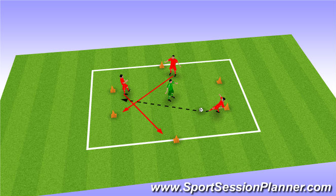 Football/Soccer Session Plan Drill (Colour): 3v1 Movement off the ball