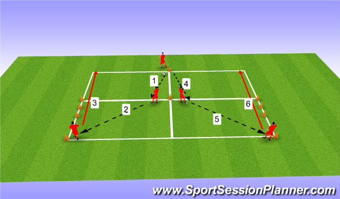 Football/Soccer Session Plan Drill (Colour): Y Shaped Passing Drill