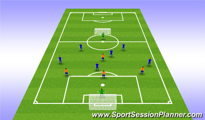 Football/Soccer Session Plan Drill (Colour): Stage 4 SSG