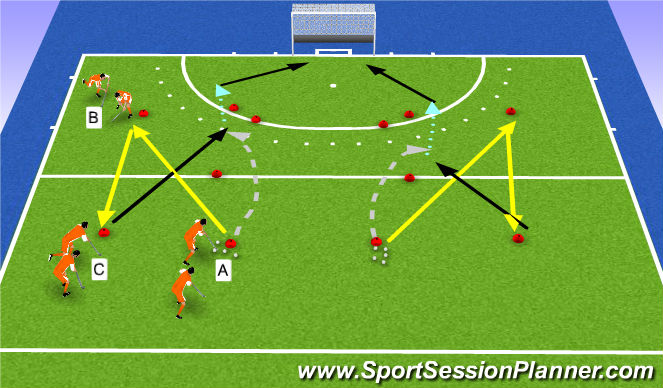 Hockey Session Plan Drill (Colour): warm up passing+scoring