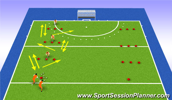 Hockey Session Plan Drill (Colour): passing/shooting