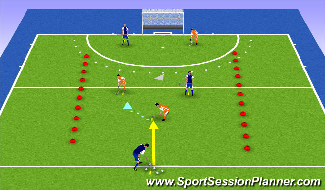 Hockey Session Plan Drill (Colour): 3v 2+1