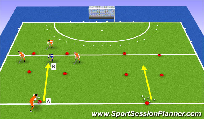 Hockey Session Plan Drill (Colour): 3v1 escape