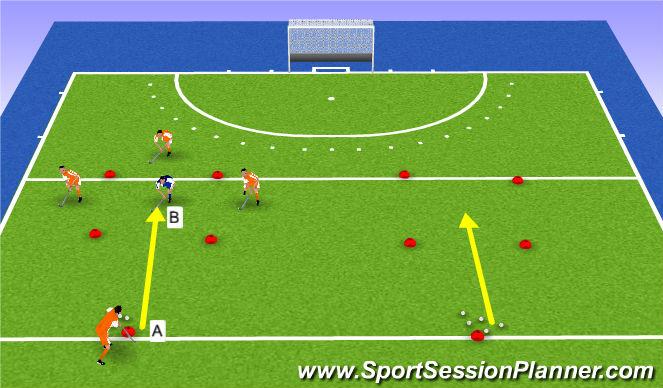 Hockey Session Plan Drill (Colour): 3v1 escape