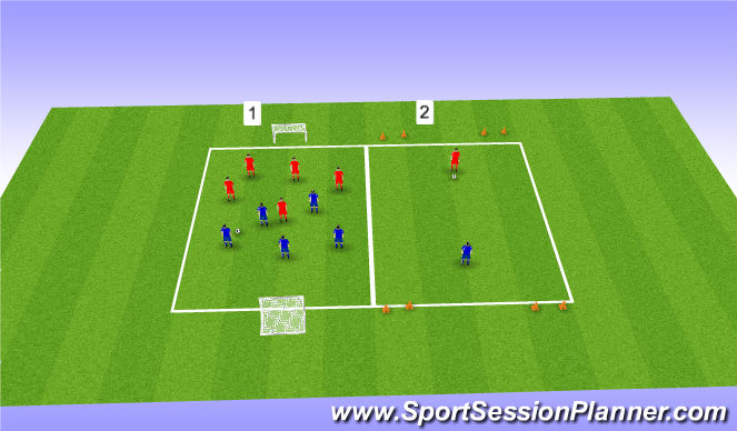 Football/Soccer Session Plan Drill (Colour): Recognising defensive tactics