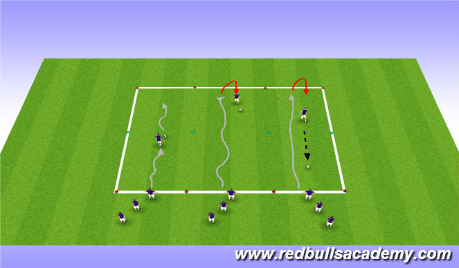 Football/Soccer Session Plan Drill (Colour): Dev. Reps