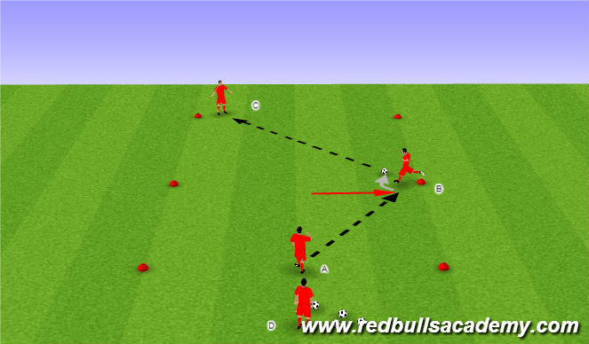 Football/Soccer Session Plan Drill (Colour): Ball on Back foot