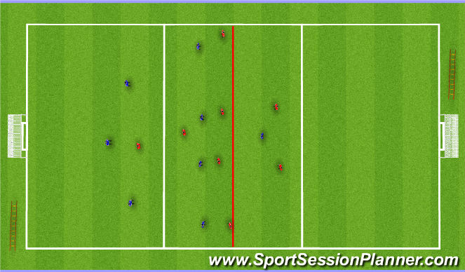 Football/Soccer Session Plan Drill (Colour): Compactness when defending
