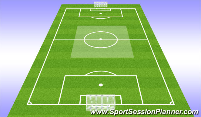 Football/Soccer Session Plan Drill (Colour): Forcing play centrally