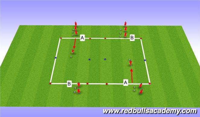 Football/Soccer Session Plan Drill (Colour): Activity 1- Feint