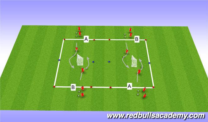 Football/Soccer Session Plan Drill (Colour): Actiity 2- Feint Semi-Opposed