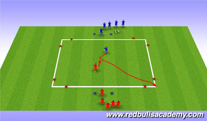 Football/Soccer Session Plan Drill (Colour): Activity 3- Feint Opposed
