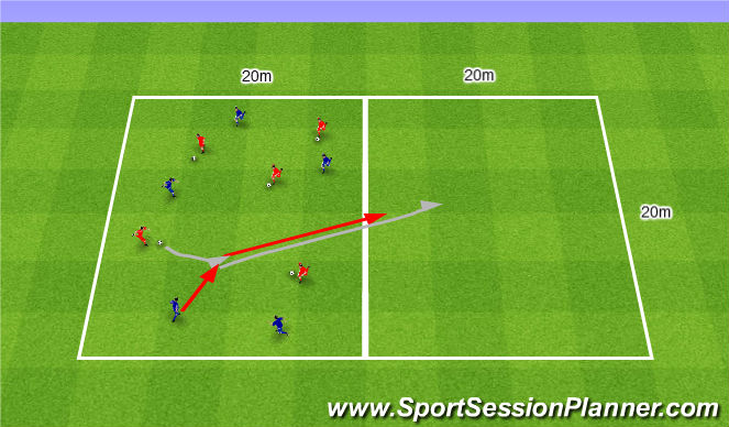 Football/Soccer Session Plan Drill (Colour): 1v1's in two grids. 1v1 w dwóch polach.