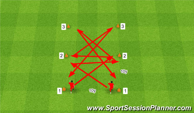 Football/Soccer Session Plan Drill (Colour): Numbers run. Numeryczny bieg.
