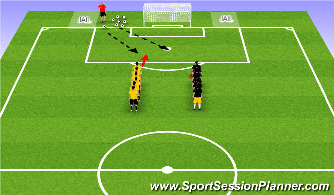 Football/Soccer Session Plan Drill (Colour): First time Finishing