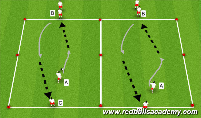 Football/Soccer Session Plan Drill (Colour): Introductory Repitions