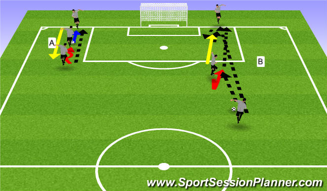 Football/Soccer Session Plan Drill (Colour): Tec Warm-up: P/R and Def press