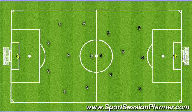 Football/Soccer Session Plan Drill (Colour): Match play with restarts