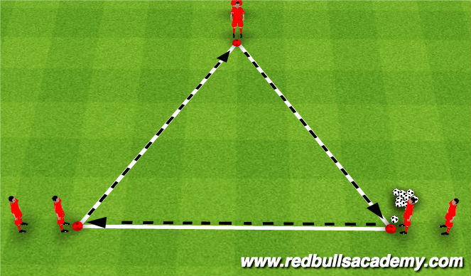 Football/Soccer Session Plan Drill (Colour): Straight Passing