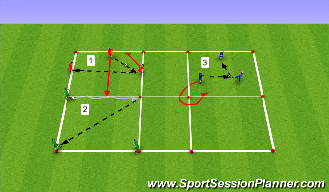 Football/Soccer Session Plan Drill (Colour): Upphitun inni + 3 æfingar með bolta.