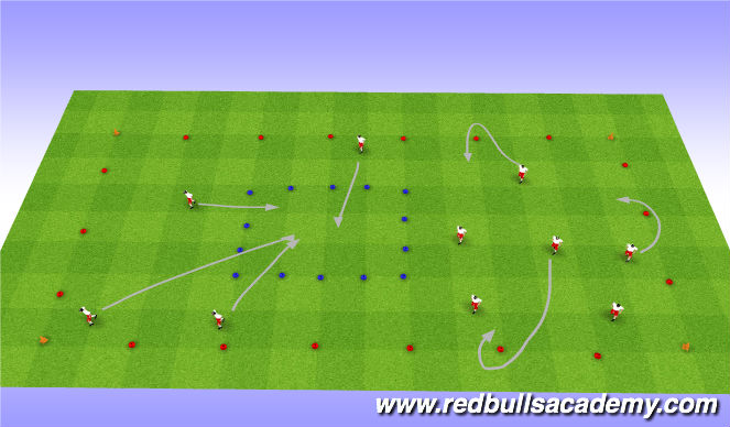 Football/Soccer Session Plan Drill (Colour): Un-Opposed