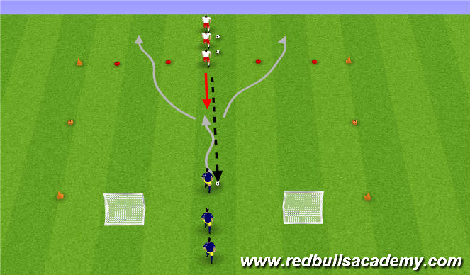 Football/Soccer Session Plan Drill (Colour): Fully-opposed