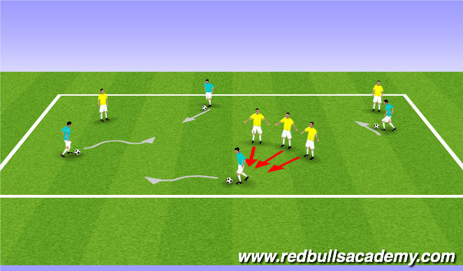 Football/Soccer Session Plan Drill (Colour): Shark Tag