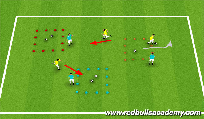 Football/Soccer Session Plan Drill (Colour): Save the Goggles!