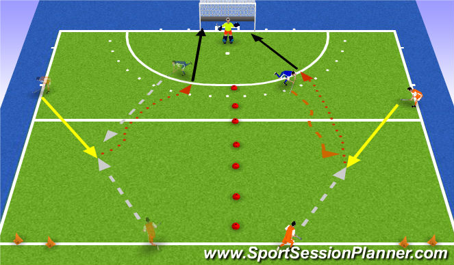 Hockey Session Plan Drill (Colour): press